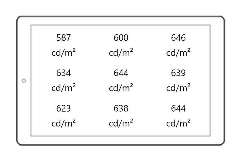 مشخصات تاچ سامسونگ A50